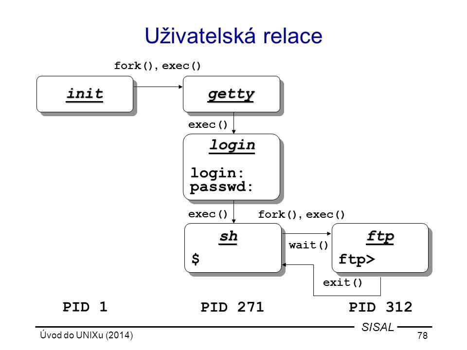 Úvod do UNIXu (2014) 78 SISAL Uživatelská relace initinit getty login login: passwd: login login: passwd: sh $ sh $ fork(), exec() wait() ftp ftp> ftp