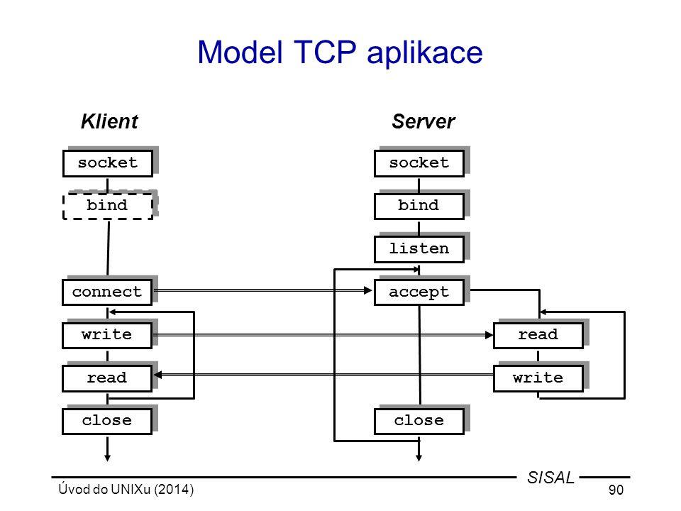 Úvod do UNIXu (2014) 90 SISAL Model TCP aplikace socket Server bind listen accept read write close socket Klient connect write read close bind