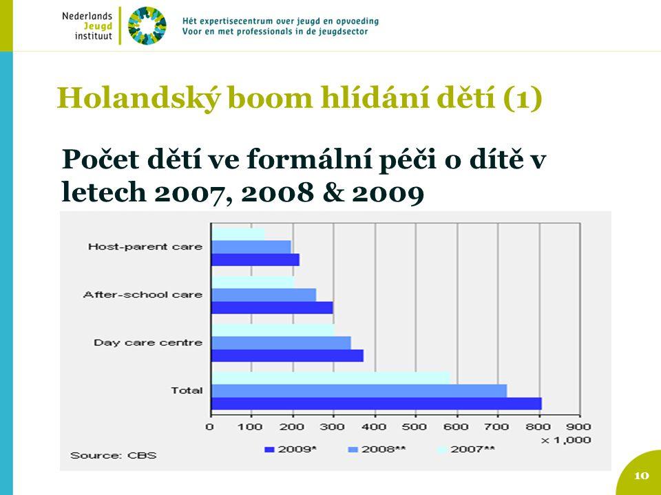 Holandský boom hlídání dětí (1) Počet dětí ve formální péči o dítě v letech 2007, 2008 & 2009 10