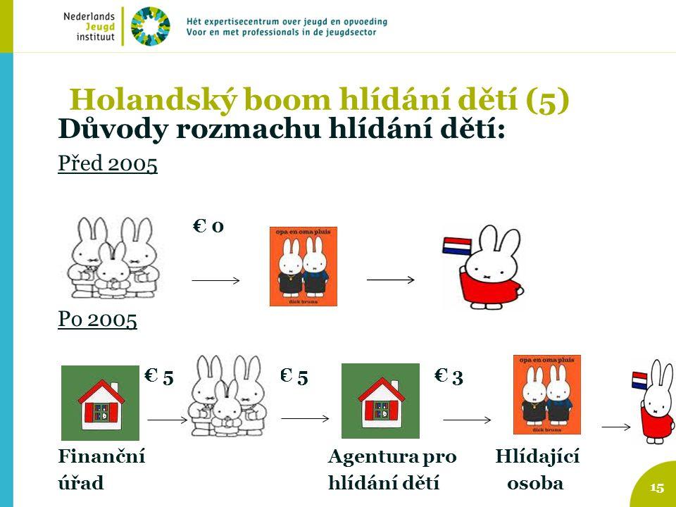 Holandský boom hlídání dětí (5) Důvody rozmachu hlídání dětí: Před 2005 € 0 Po 2005 € 5 € € 5 € 3 Finanční Agentura pro Hlídající úřadhlídání dětí osoba 15