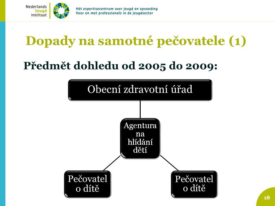 Dopady na samotné pečovatele (1) Předmět dohledu od 2005 do 2009: 18 Agentura na hlídání dětí Obecní zdravotní úřad Pečovatel o dítě