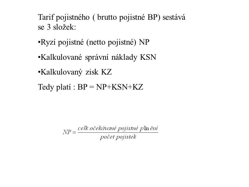 Tarif pojistného ( brutto pojistné BP) sestává se 3 složek: Ryzí pojistné (netto pojistné) NP Kalkulované správní náklady KSN Kalkulovaný zisk KZ Tedy