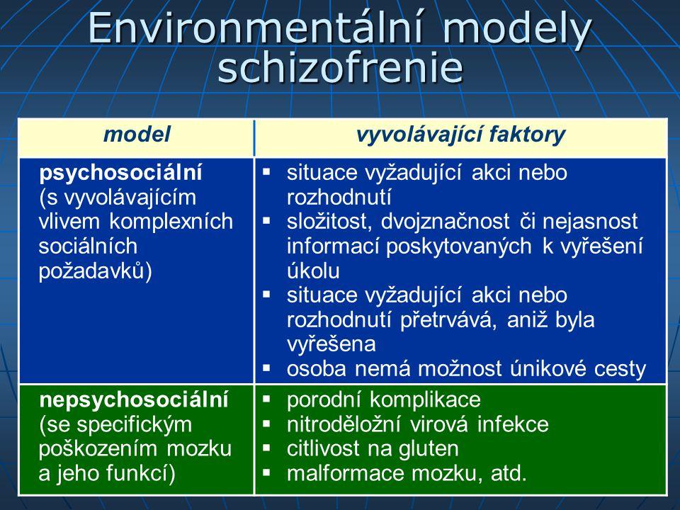 Environmentální modely schizofrenie modelvyvolávající faktory psychosociální (s vyvolávajícím vlivem komplexních sociálních požadavků)  situace vyžad