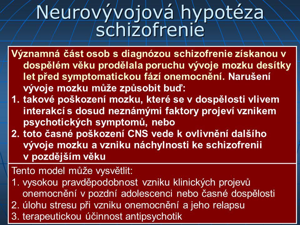 Neurovývojová hypotéza schizofrenie Významná část osob s diagnózou schizofrenie získanou v dospělém věku prodělala poruchu vývoje mozku desítky let př