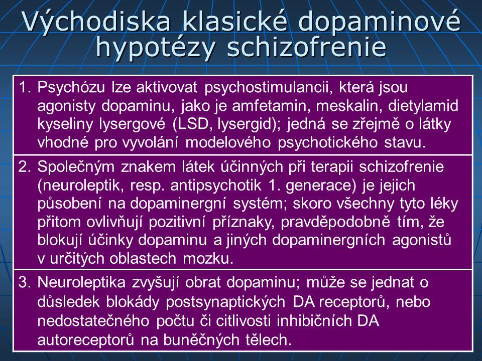 Východiska klasické dopaminové hypotézy schizofrenie 1.Psychózu lze aktivovat psychostimulancii, která jsou agonisty dopaminu, jako je amfetamin, mesk