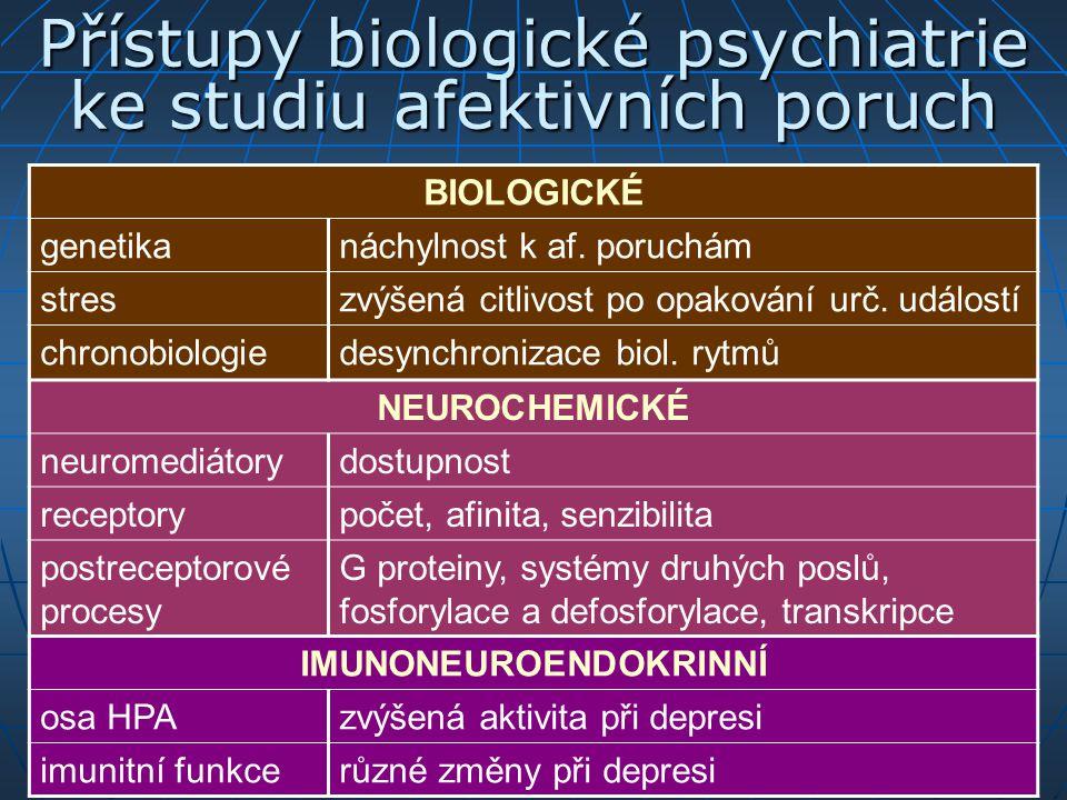 Přístupy biologické psychiatrie ke studiu afektivních poruch BIOLOGICKÉ genetikanáchylnost k af. poruchám streszvýšená citlivost po opakování urč. udá