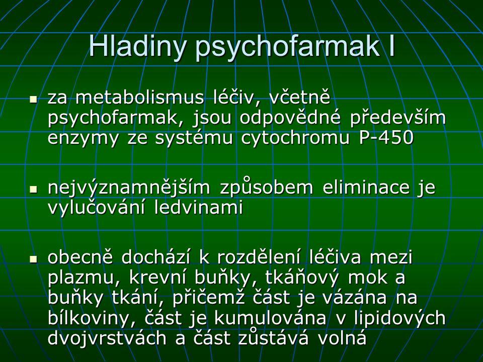 Hladiny psychofarmak I za metabolismus léčiv, včetně psychofarmak, jsou odpovědné především enzymy ze systému cytochromu P-450 za metabolismus léčiv,