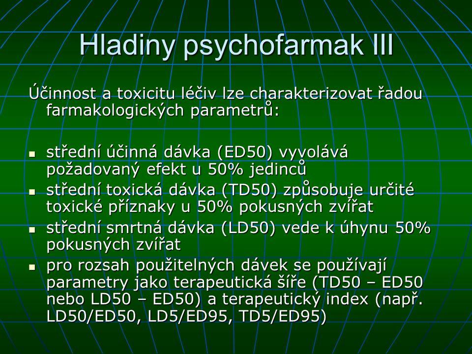 Hladiny psychofarmak III Účinnost a toxicitu léčiv lze charakterizovat řadou farmakologických parametrů: střední účinná dávka (ED50) vyvolává požadova