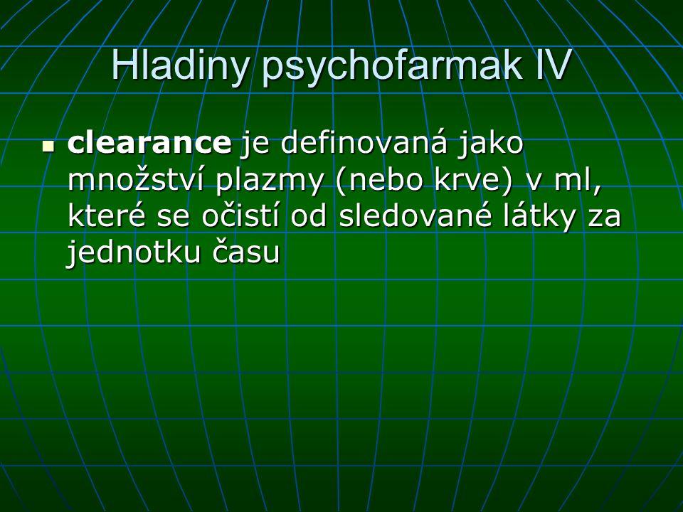 Hladiny psychofarmak IV clearance je definovaná jako množství plazmy (nebo krve) v ml, které se očistí od sledované látky za jednotku času clearance j