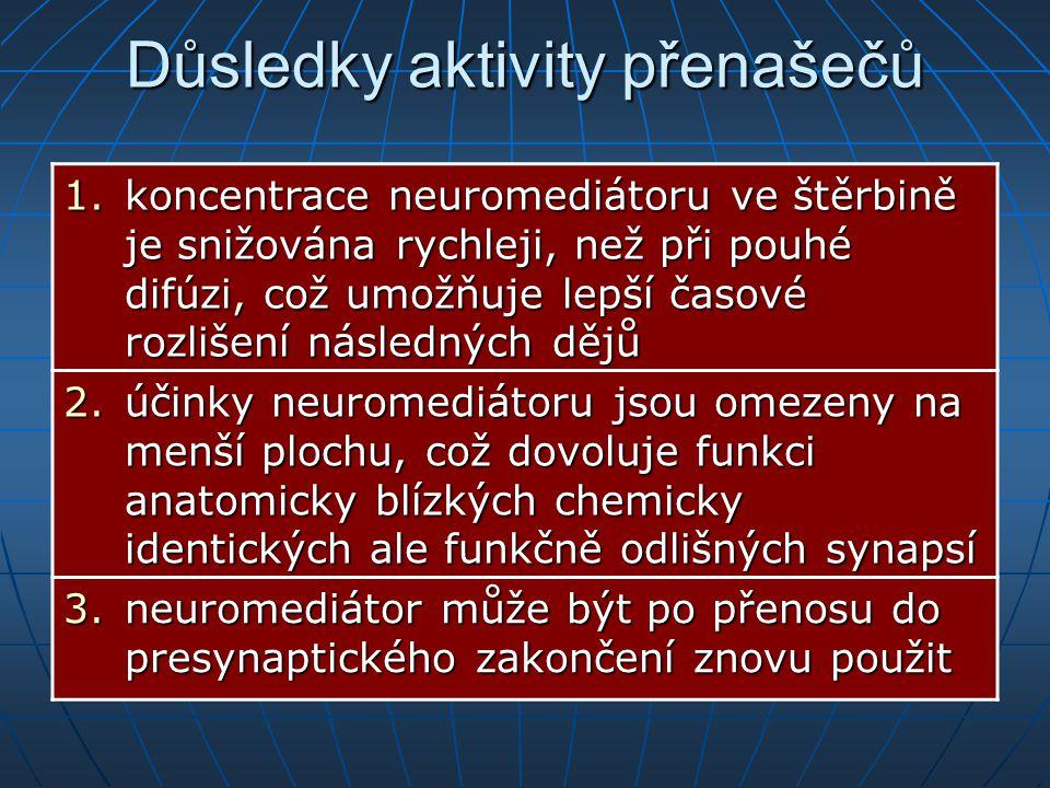 Kritéria pro identifikaci neuromediátoru 1.výskyt ve vysokých koncentracích v presynaptických nervových zakon č eních 2.syntéza v presynaptickém neuronu 3.uvol ň ování v dostatečném množství z neuronu při depolarizaci membrány a existence mechanismu pro ukončení jeho působení 4.indukce fyziologických ú č inků odpovídajících normální synaptické transmisi i při exogenní aplikaci 5.existence specifického receptoru pro tento neuromediátor