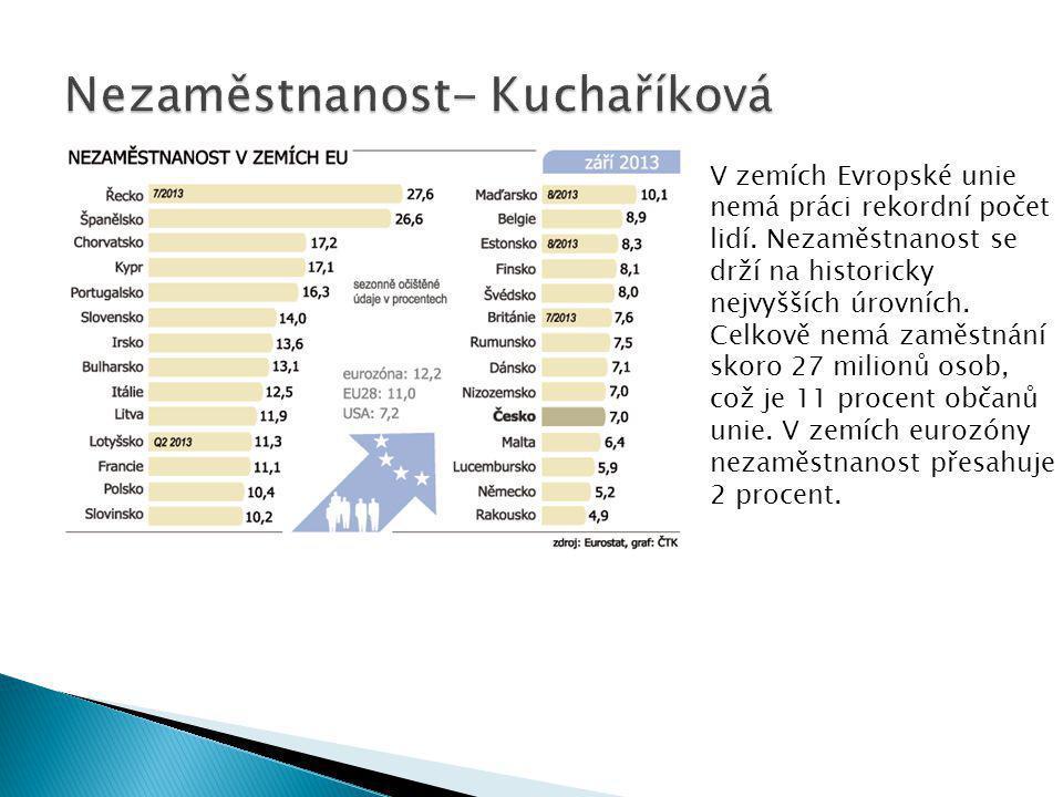 V Německu se platí 6,63 Kč/kWh = 0,26 eur.Na Slovensku se platí 4,4 Kč/kWh = 0,173 eur.