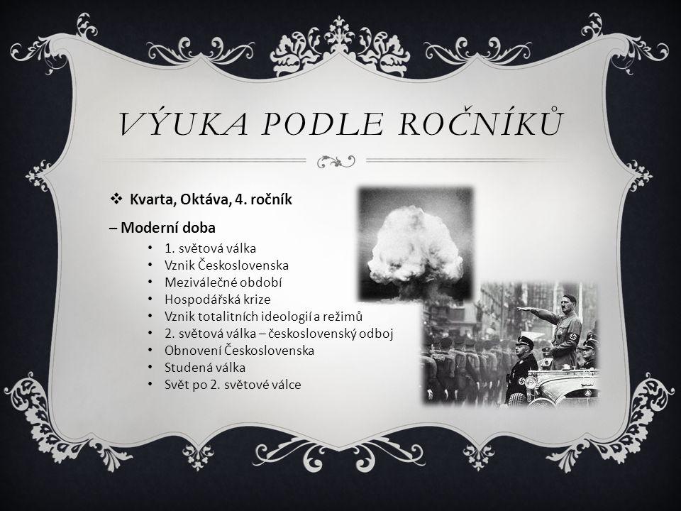 VÝUKA PODLE ROČNÍKŮ  Kvarta, Oktáva, 4. ročník – Moderní doba 1. světová válka Vznik Československa Meziválečné období Hospodářská krize Vznik totali