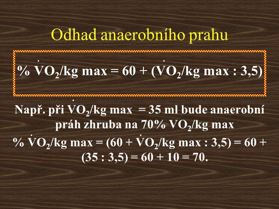 Odhad anaerobního prahu % VO 2 /kg max = 60 + (VO 2 /kg max : 3,5) Např.