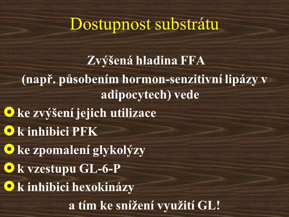 Dostupnost substrátu Zvýšená hladina FFA (např.