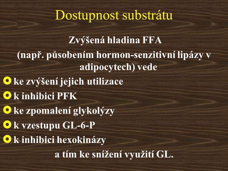 Zvýšená hladina FFA (např.