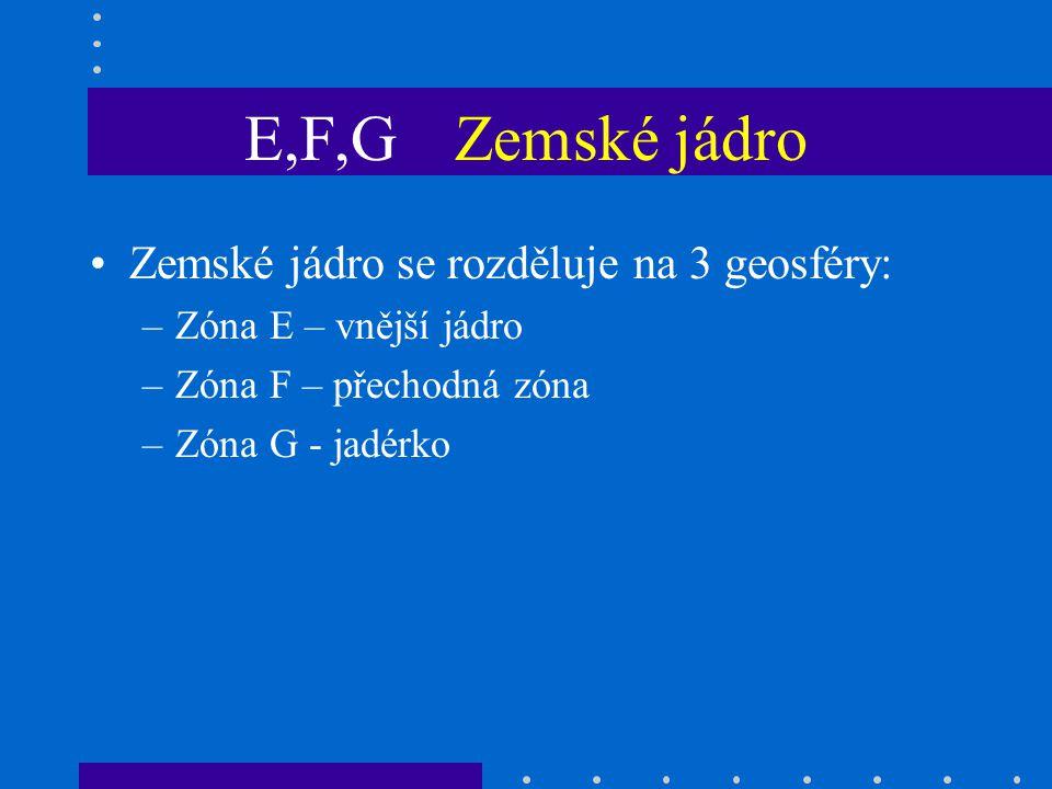E,F,G Zemské jádro Zemské jádro se rozděluje na 3 geosféry: –Zóna E – vnější jádro –Zóna F – přechodná zóna –Zóna G - jadérko