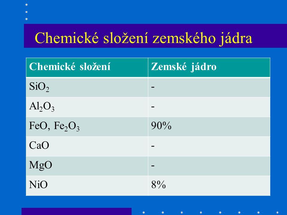 Chemické složení zemského jádra Chemické složeníZemské jádro SiO 2 - Al 2 O 3 - FeO, Fe 2 O 3 90% CaO- MgO- NiO8%