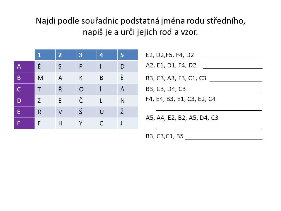 Najdi podle souřadnic podstatná jména rodu středního, napiš je a urči jejich rod a vzor. 12345 AÉSPID BMAKBĚ CTŘOÍÁ DZEČLN ERVŠUŽ FFHYCJ E2, D2,F5, F4