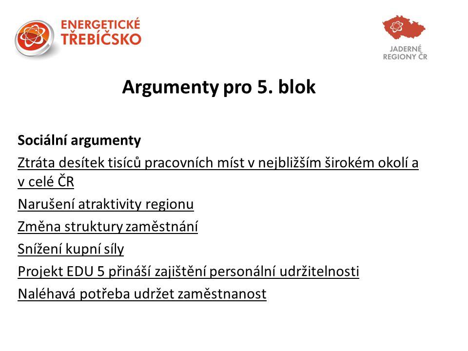 Argumenty pro 5.