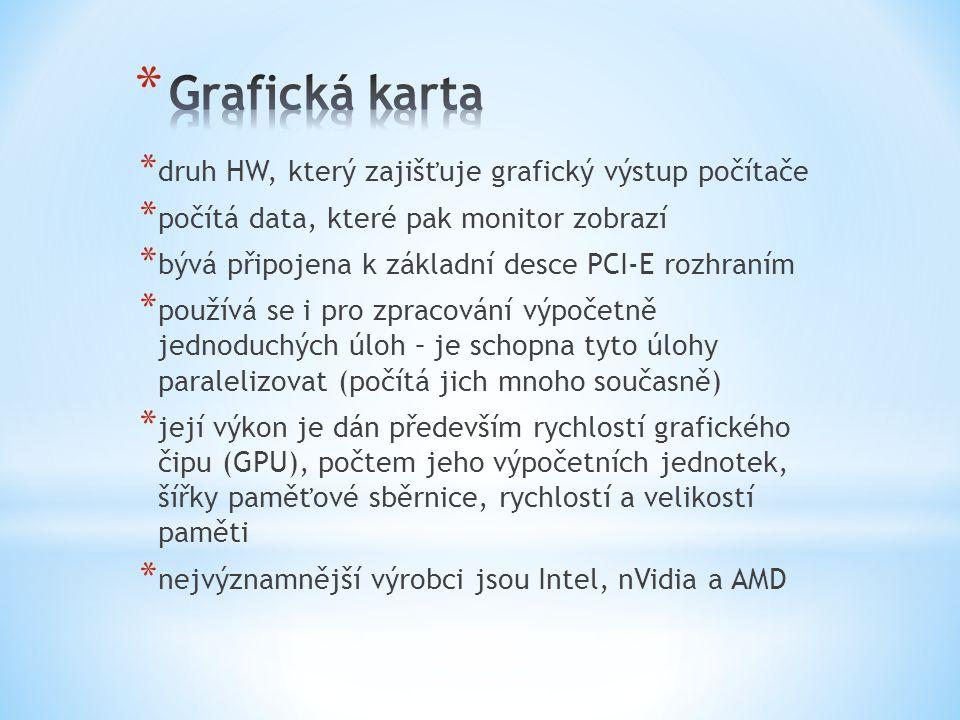 * druh HW, který zajišťuje grafický výstup počítače * počítá data, které pak monitor zobrazí * bývá připojena k základní desce PCI-E rozhraním * použí