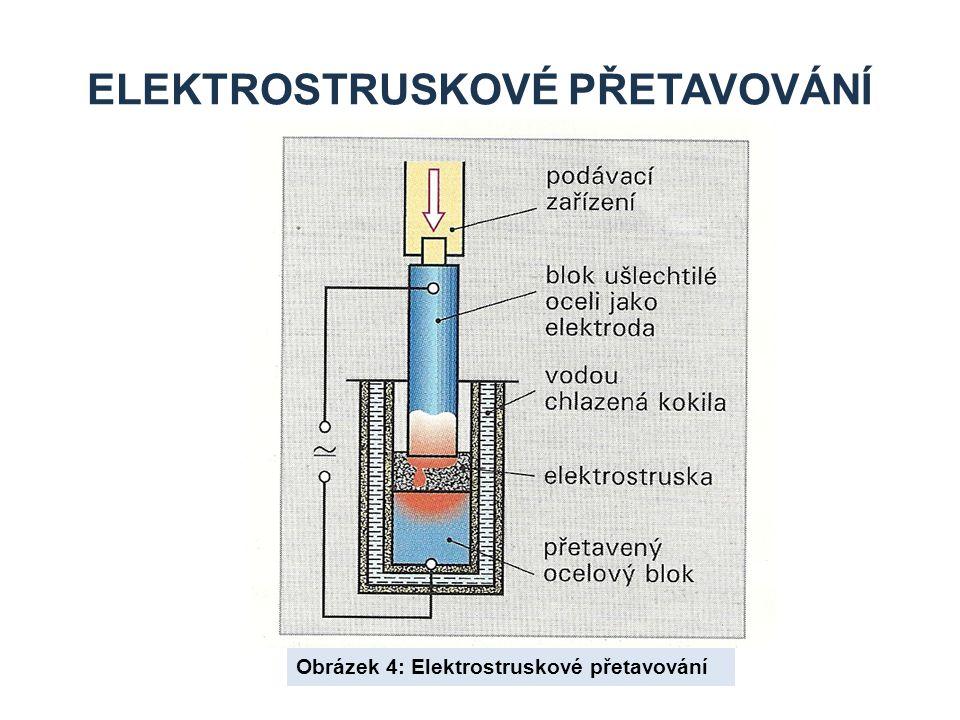 ELEKTROSTRUSKOVÉ PŘETAVOVÁNÍ Obrázek 4: Elektrostruskové přetavování