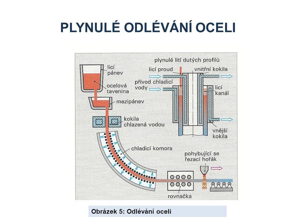 PLYNULÉ ODLÉVÁNÍ OCELI Obrázek 5: Odlévání oceli