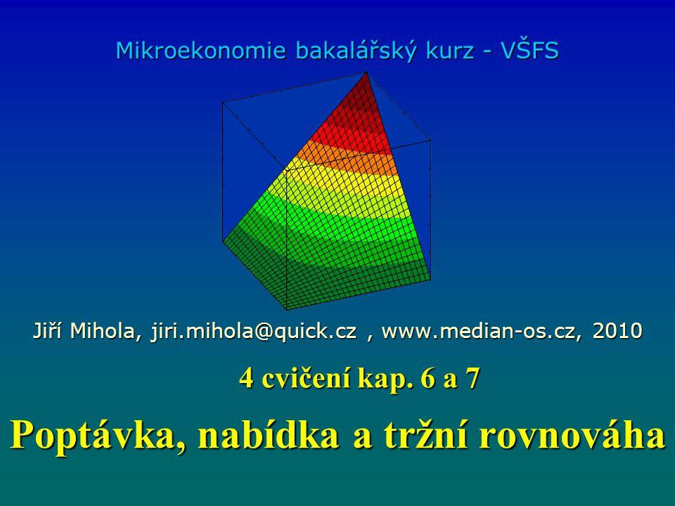Dočasný inovační monopol MC AC MR 0 d 0 =AR 0 =MU 0 Q´ 0 Q´ P P0P0 EP/Q´ 1 >0