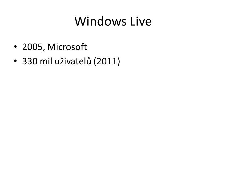 Windows Live 2005, Microsoft 330 mil uživatelů (2011)