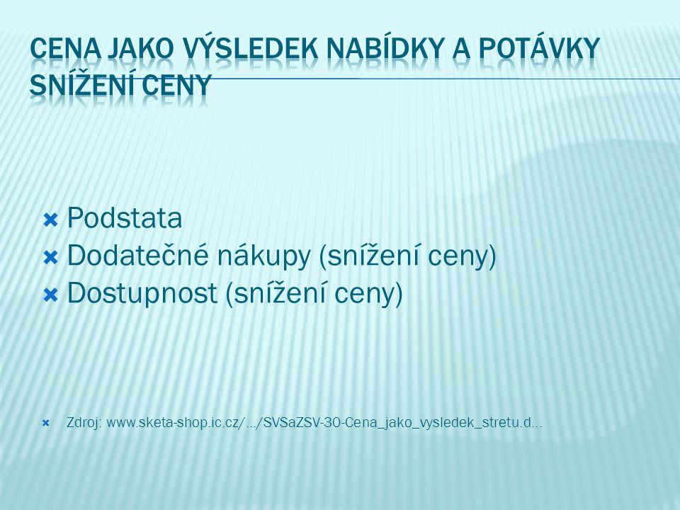  Podstata  Dodatečné nákupy (snížení ceny)  Dostupnost (snížení ceny)  Zdroj: www.sketa-shop.ic.cz/.../SVSaZSV-30-Cena_jako_vysledek_stretu.d...
