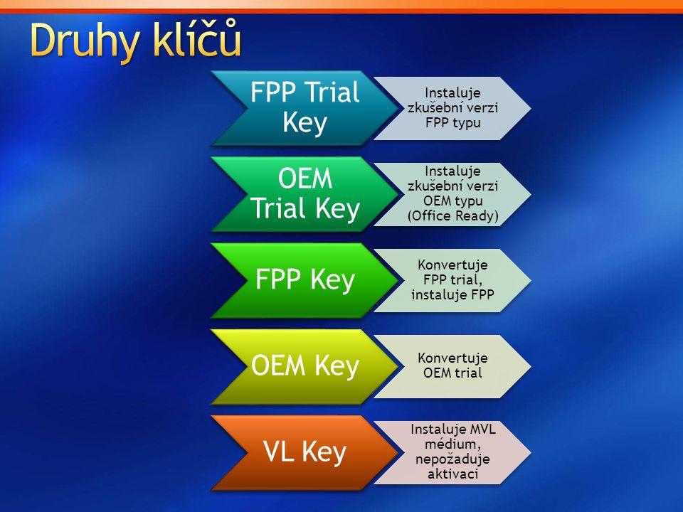 FPP Trial Key Instaluje zkušební verzi FPP typu OEM Trial Key Instaluje zkušební verzi OEM typu (Office Ready) FPP Key Konvertuje FPP trial, instaluje FPP OEM Key Konvertuje OEM trial VL Key Instaluje MVL médium, nepožaduje aktivaci