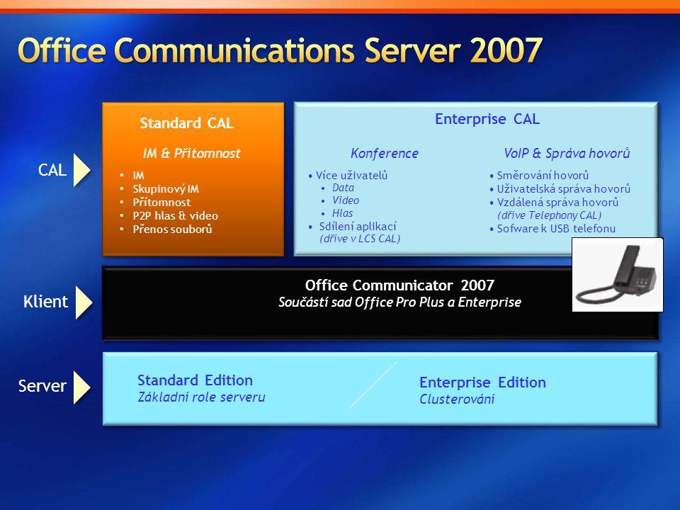 CAL Klient Server Standard Edition Základní role serveru Enterprise Edition Clusterování Standard CAL Enterprise CAL IM & PřítomnostKonferenceVoIP & Správa hovorů IM Skupinový IM Přítomnost P2P hlas & video Přenos souborů Více uživatelů Data Video Hlas Sdílení aplikací (dříve v LCS CAL) Směrování hovorů Uživatelská správa hovorů Vzdálená správa hovorů (dříve Telephony CAL) Sofware k USB telefonu Office Communicator 2007 Součástí sad Office Pro Plus a Enterprise