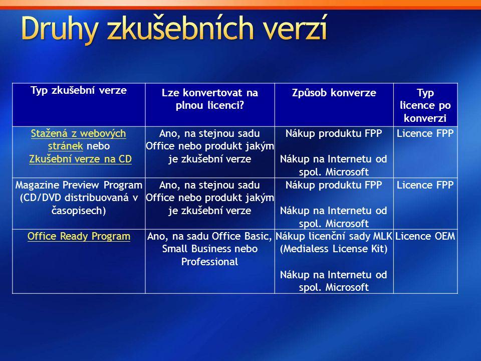 Pro Word, Excel, PowerPoint (odkaz naleznete www.microsoft.com/cze/office)www.microsoft.com/cze/office
