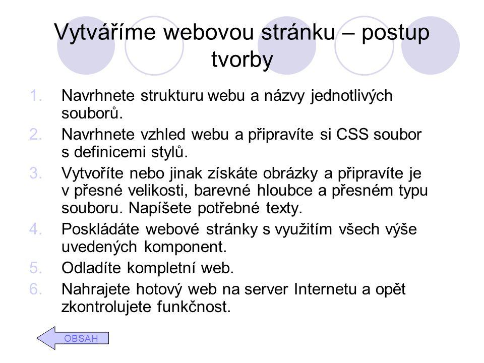 Vytváříme webovou stránku – postup tvorby 1.Navrhnete strukturu webu a názvy jednotlivých souborů. 2.Navrhnete vzhled webu a připravíte si CSS soubor