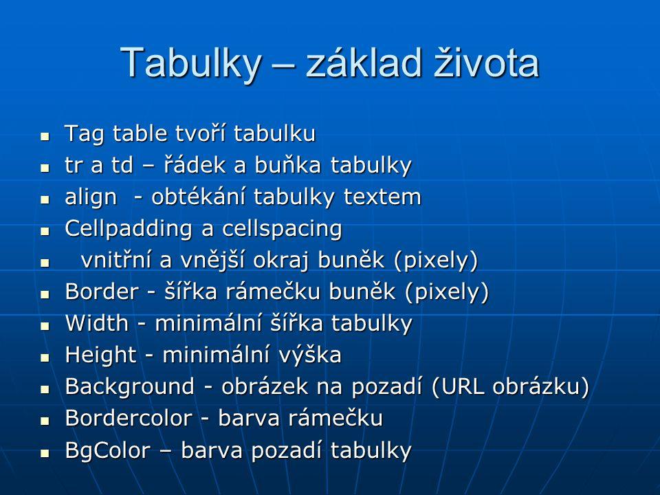 Tabulky – základ života Tag table tvoří tabulku Tag table tvoří tabulku tr a td – řádek a buňka tabulky tr a td – řádek a buňka tabulky align - obtékání tabulky textem align - obtékání tabulky textem Cellpadding a cellspacing Cellpadding a cellspacing vnitřní a vnější okraj buněk (pixely) vnitřní a vnější okraj buněk (pixely) Border - šířka rámečku buněk (pixely) Border - šířka rámečku buněk (pixely) Width - minimální šířka tabulky Width - minimální šířka tabulky Height - minimální výška Height - minimální výška Background - obrázek na pozadí (URL obrázku) Background - obrázek na pozadí (URL obrázku) Bordercolor - barva rámečku Bordercolor - barva rámečku BgColor – barva pozadí tabulky BgColor – barva pozadí tabulky