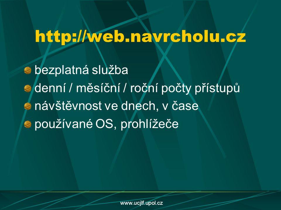 www.ucjlf.upol.cz http://web.navrcholu.cz bezplatná služba denní / měsíční / roční počty přístupů návštěvnost ve dnech, v čase používané OS, prohlížeč