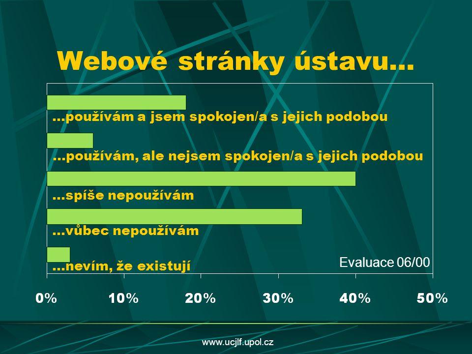 www.ucjlf.upol.cz Webové stránky ústavu… …používám a jsem spokojen/a s jejich podobou …používám, ale nejsem spokojen/a s jejich podobou …spíše nepouží