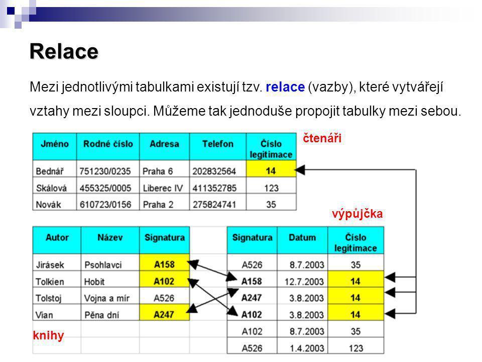 Relace Mezi jednotlivými tabulkami existují tzv. relace (vazby), které vytvářejí vztahy mezi sloupci. Můžeme tak jednoduše propojit tabulky mezi sebou