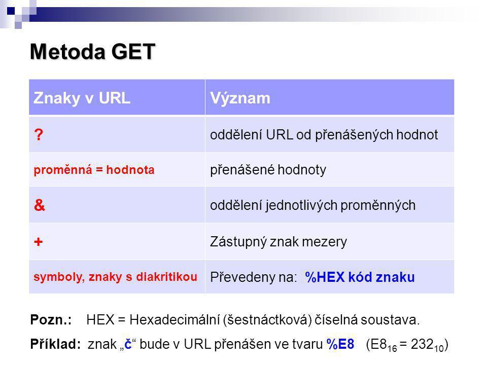 Metoda GET Znaky v URLVýznam ? oddělení URL od přenášených hodnot proměnná = hodnota přenášené hodnoty & oddělení jednotlivých proměnných + Zástupný z