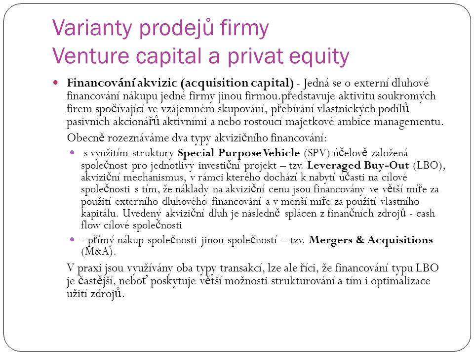 Varianty prodejů firmy Venture capital a privat equity Financování akvizic (acquisition capital) - Jedná se o externí dluhové financování nákupu jedné