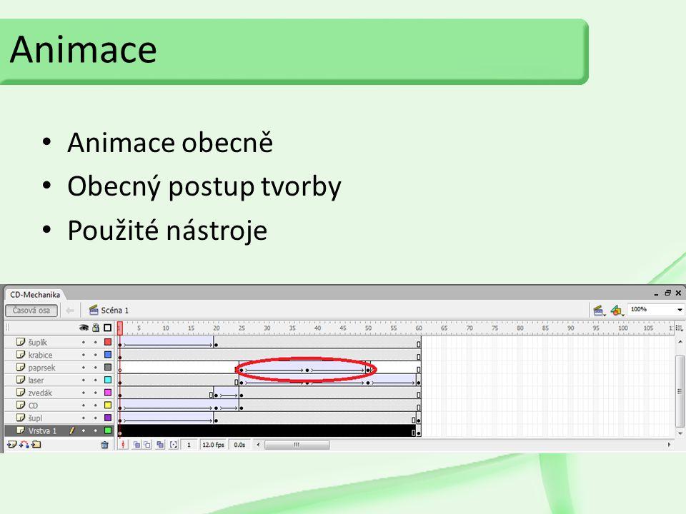 Animace obecně Obecný postup tvorby Použité nástroje Animace