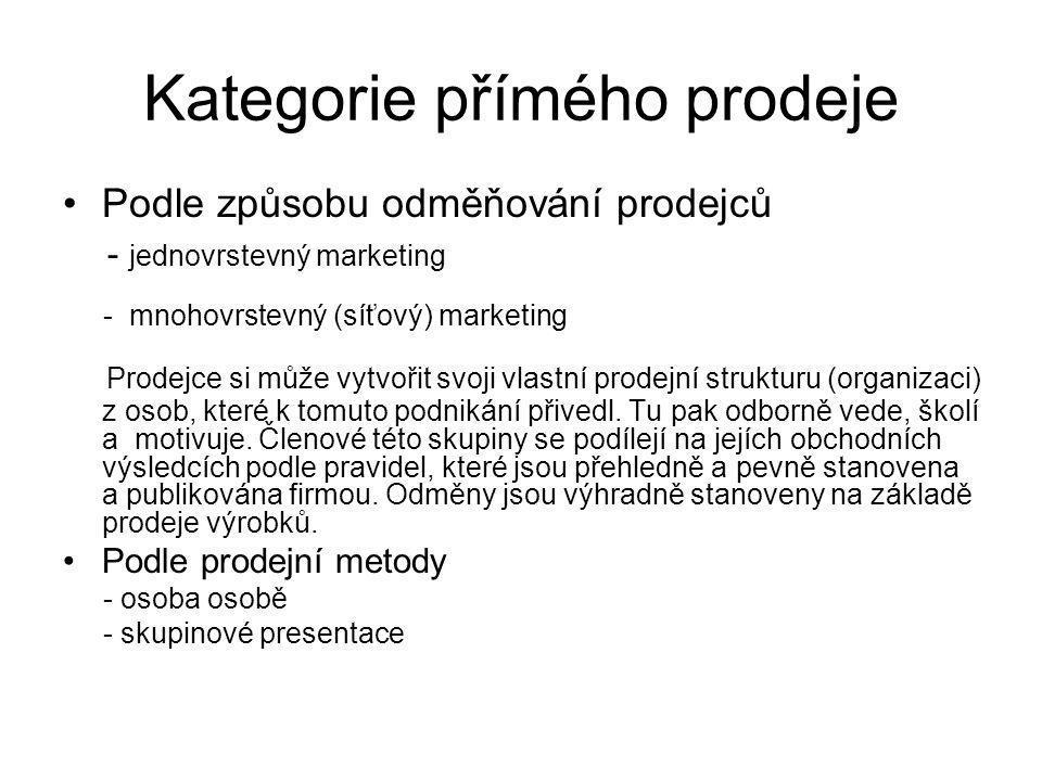 Kategorie přímého prodeje Podle způsobu odměňování prodejců - jednovrstevný marketing - mnohovrstevný (síťový) marketing Prodejce si může vytvořit svoji vlastní prodejní strukturu (organizaci) z osob, které k tomuto podnikání přivedl.