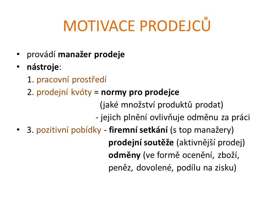 MOTIVACE PRODEJCŮ provádí manažer prodeje nástroje: 1.