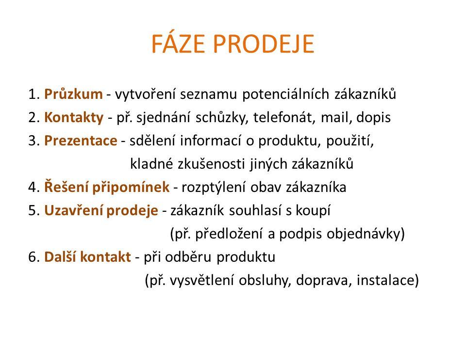 FÁZE PRODEJE 1. Průzkum - vytvoření seznamu potenciálních zákazníků 2.