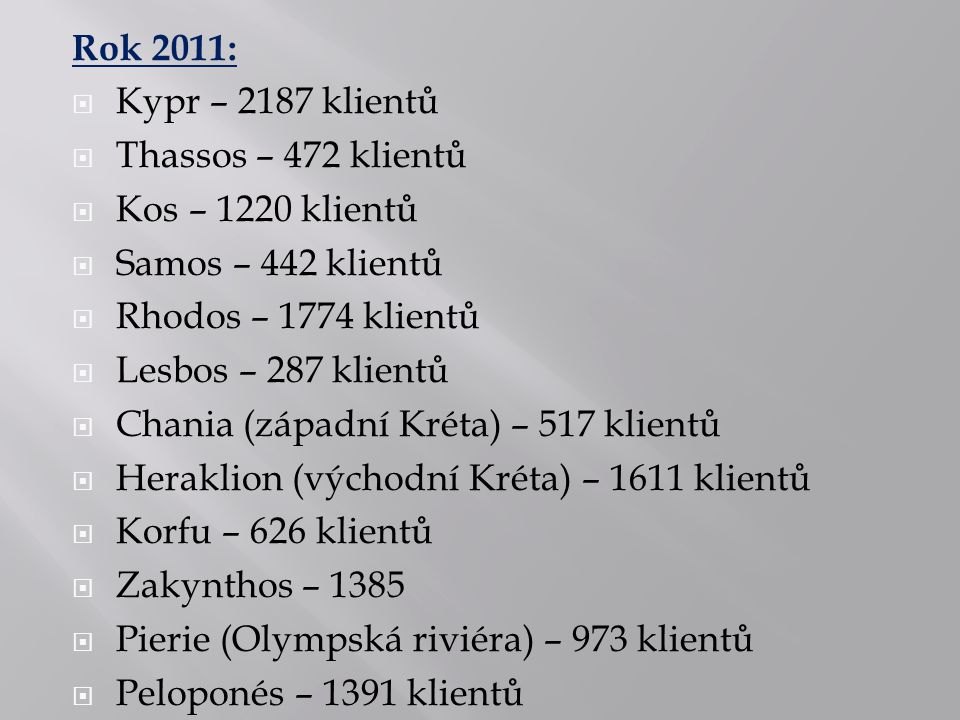Rok 2011:  Kypr – 2187 klientů  Thassos – 472 klientů  Kos – 1220 klientů  Samos – 442 klientů  Rhodos – 1774 klientů  Lesbos – 287 klientů  Chania (západní Kréta) – 517 klientů  Heraklion (východní Kréta) – 1611 klientů  Korfu – 626 klientů  Zakynthos – 1385  Pierie (Olympská riviéra) – 973 klientů  Peloponés – 1391 klientů