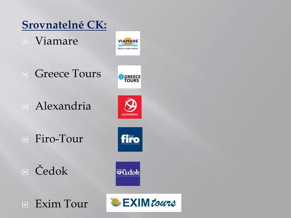 Srovnatelné CK:  Viamare  Greece Tours  Alexandria  Firo-Tour  Čedok  Exim Tour