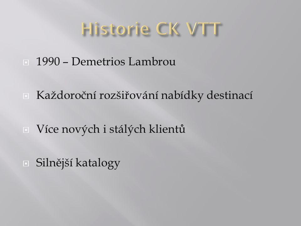  1990 – Demetrios Lambrou  Každoroční rozšiřování nabídky destinací  Více nových i stálých klientů  Silnější katalogy
