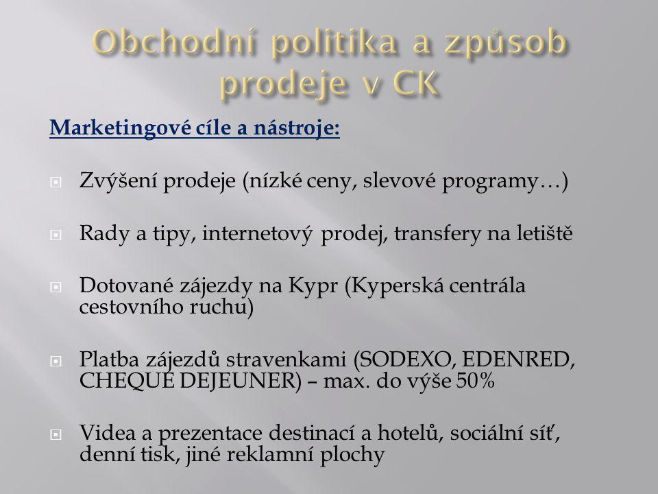 Marketingové cíle a nástroje:  Zvýšení prodeje (nízké ceny, slevové programy…)  Rady a tipy, internetový prodej, transfery na letiště  Dotované zájezdy na Kypr (Kyperská centrála cestovního ruchu)  Platba zájezdů stravenkami (SODEXO, EDENRED, CHEQUE DEJEUNER) – max.