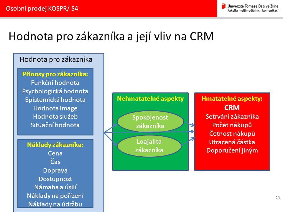 20 Hodnota pro zákazníka a její vliv na CRM Osobní prodej KOSPR/ S4 Hodnota pro zákazníka Přínosy pro zákazníka: Funkční hodnota Psychologická hodnota Epistemická hodnota Hodnota image Hodnota služeb Situační hodnota Náklady zákazníka: Cena Čas Doprava Dostupnost Námaha a úsilí Náklady na pořízení Náklady na údržbu Nehmatatelné aspektyHmatatelné aspekty: CRM Setrvání zákazníka Počet nákupů Četnost nákupů Utracená částka Doporučení jiným Spokojenost zákazníka Loajalita zákazníka
