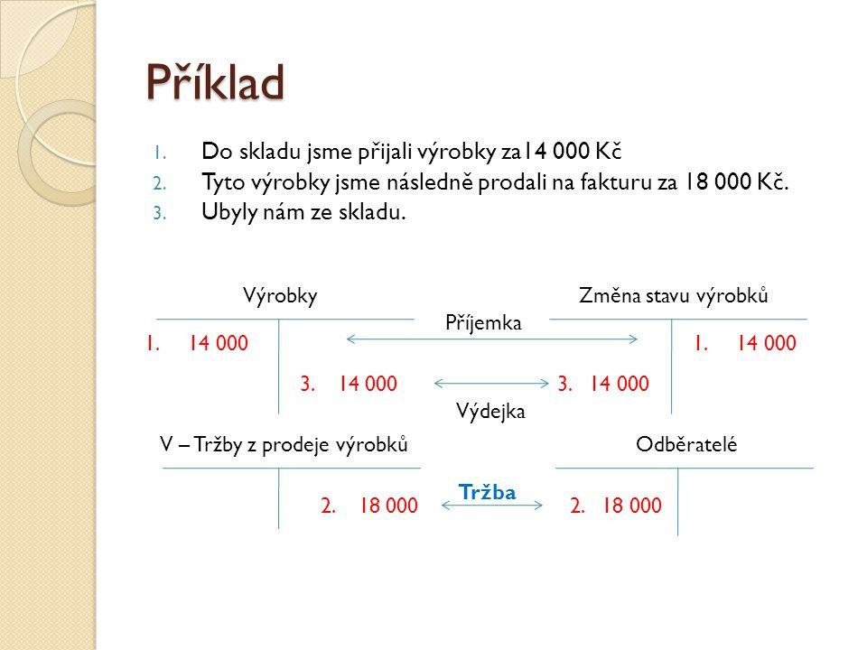 Příklad 1.Do skladu jsme přijali výrobky za14 000 Kč 2.