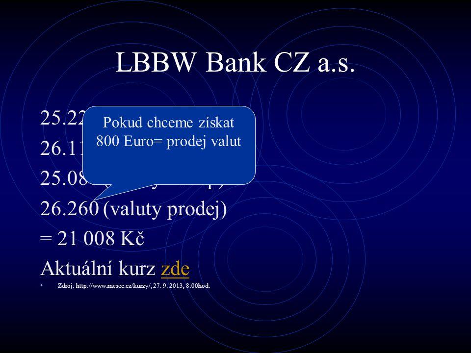 LBBW Bank CZ a.s. 25.221 (devizy nákup) 26.119 (devizy prodej) 25.080 (valuty nákup) 26.260 (valuty prodej) = 21 008 Kč Aktuální kurz zdezde Zdroj: ht